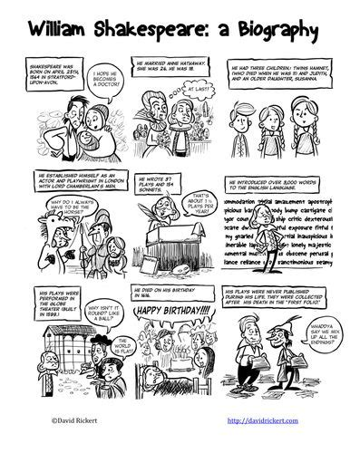 biography of shakespeare for middle school students shakespeare biography shakespeare comics william