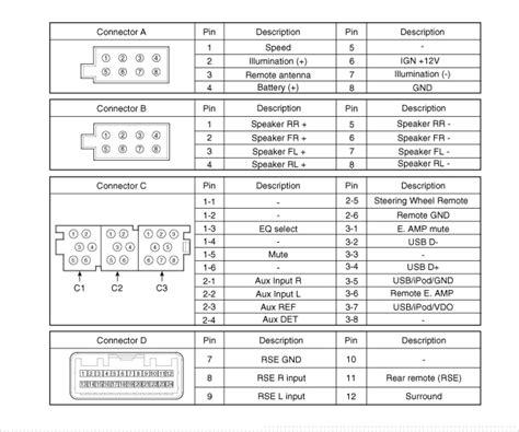 kia navigation wiring diagram wiring diagram with