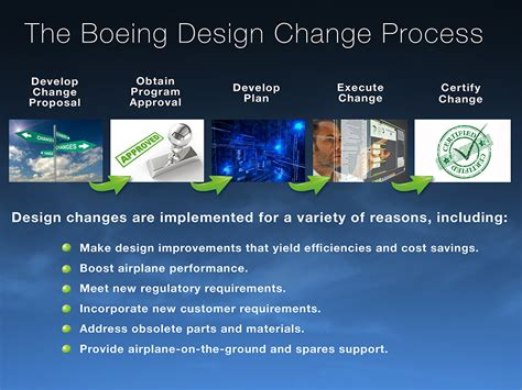 design is change the boeing design change process boeing 787 updates