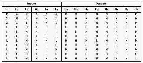 digital cikampek kelompok  pengertian  fungsi ic