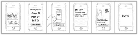 design app storyboard workshop practical agile mobile app ux design patterns