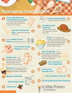 thanksgiving dinner check list thanksgiving dinner checklist