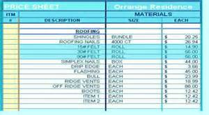 Electrical Price List Template Price Estimate Template Excel Estimate Cost For Project