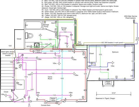 basement electrical wiring visio garage plans marskal