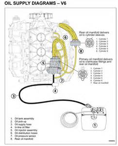 wiring diagram for mercury outboard 2 stroke get free image about wiring diagram