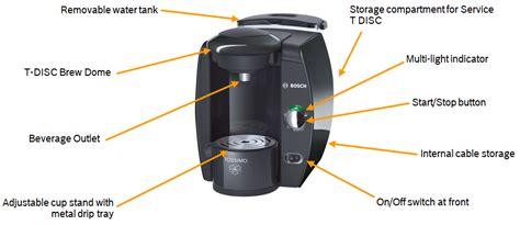 Bosch Tassimo TAS5542GB Hot Drinks and Coffee Machine, 1300 W   Black: Amazon.co.uk: Kitchen & Home