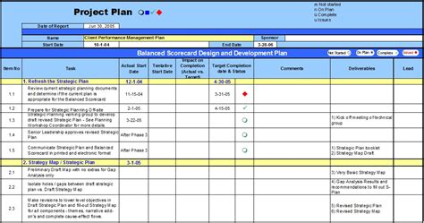 Performance Management Plan Template Planning Engineer Design Project Plan Template Excel
