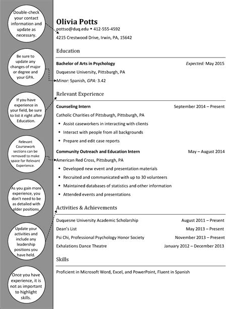 Resume Words To Replace Responsible Resume Words For Responsible Forensic Science