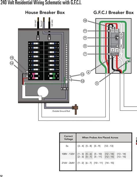 Gfci Outlet Wiring Diagram Inspirational Gfi