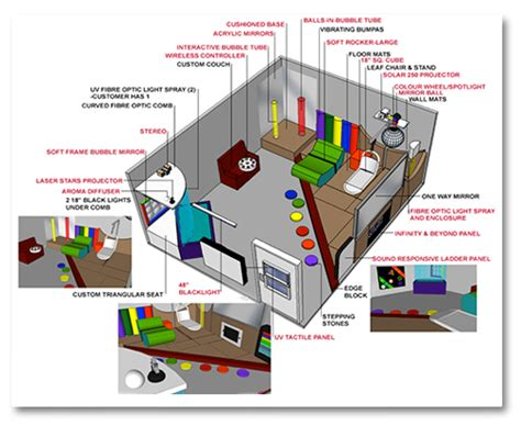 Mohawk College Floor Plan by Mohawk College Floor Plan 28 Images Fennell Cus Mohawk