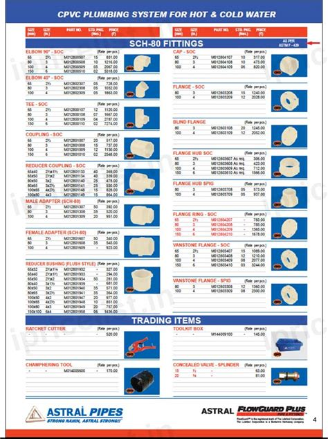 Plumbing Prices List by Astral Pipes Price List Cpvc Cold Plumbing Products