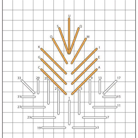 needlepoint stitch diagrams 1730 best needlepoint stitches images on