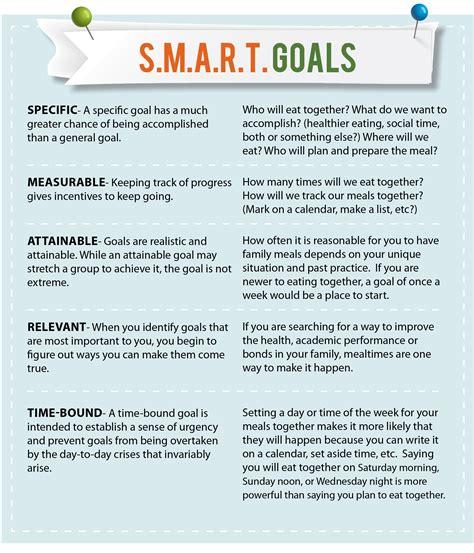 goal setting the mindset effect