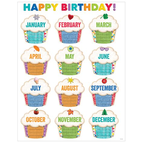 Calendã Escolar Fcup Upcycle Style Happy Birthday Chart The Knowledge Tree