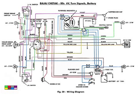 Bajaj legend wiring diagram save scooter wiring diagram 17812810815 bajaj wiring diagram 20 wiring diagram images wiring asfbconference2016 Image collections