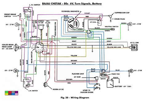 bajaj wiring diagram wiring diagram with description