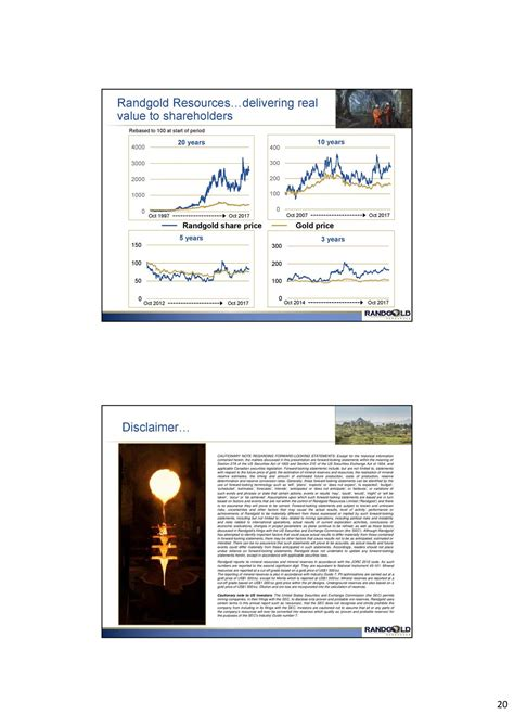 territorial designs and international politics inside out and outside in regions and cities books randgold resources limited 2017 q3 results earnings