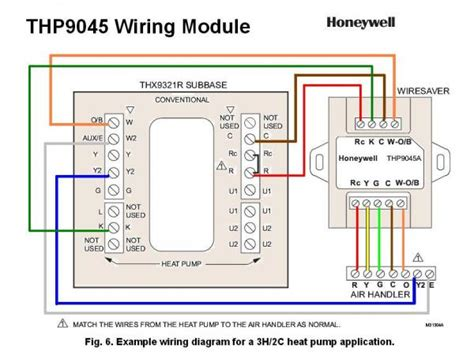 honeywell visionpro iaq wiring wiring diagrams repair