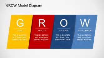 6427 01 grow model diagram 1 slidemodel
