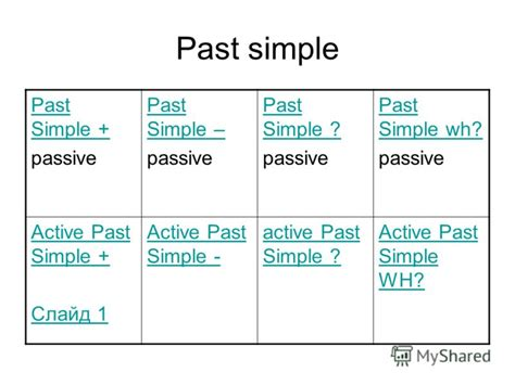 pattern of simple past active and passive презентация на тему quot present simple слайд 2 вообще