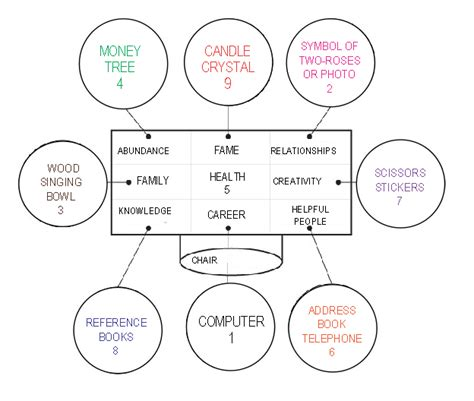 Feng Shui For Office Desk Directions by Home Office Interior Design For Home Office Office