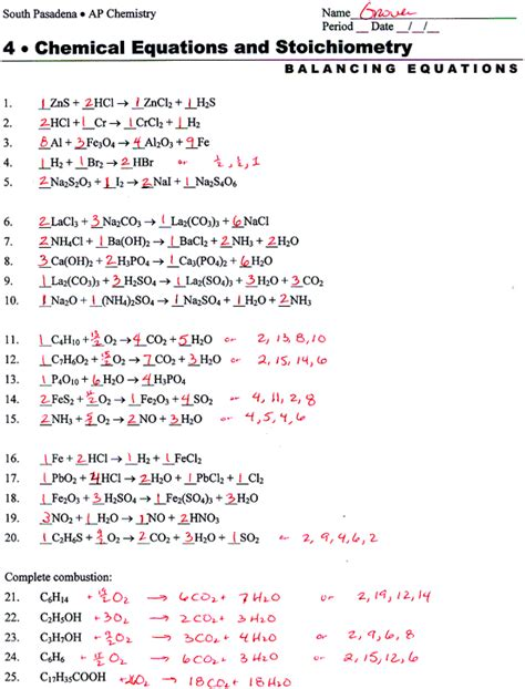 Balancing Chemical Equations Worksheet Answers by Balancing Equations Grade 10 Worksheet Chem