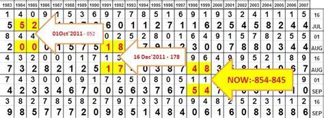 kalyan panel chart kalyan panel chart matka kalyan 100 trick picturerumahminimalis com