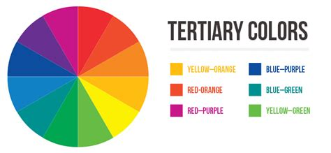 tertiary colors traditional colors and commercial printing on pinterest
