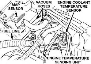 repair guides electronic engine controls coolant