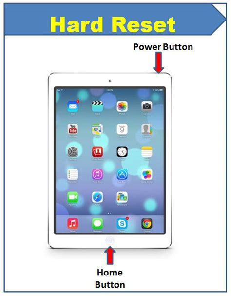 reset ipad tool unlock ipad air without itunes the best air in 2018