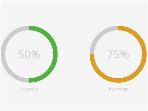 creating css circle css circle percentage voitures disponibles