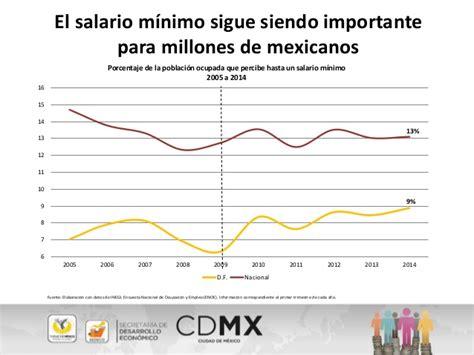 salario mnimo df 2016 salario mnimo 2017 en colombia salario minimo 2017 autos