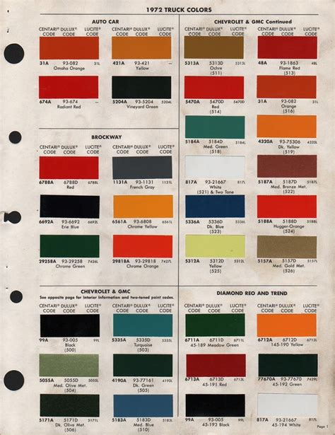 what color is a truck paint chips 1972 gmc chevy truck 72 truck