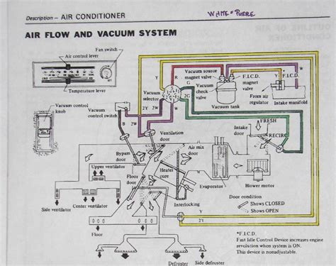 nissan 280zx wiring diagram nissan auto parts catalog