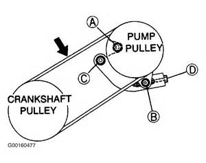 1991 mazda protege serpentine belt routing and timing belt
