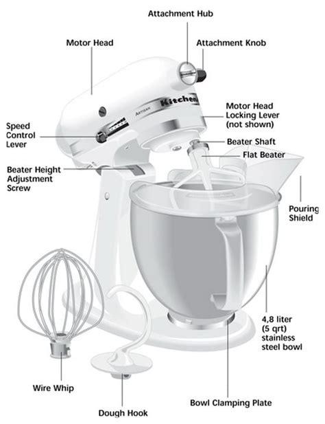 kitchenaid stand mixer parts diagram replacement parts for kitchenaid stand mixer amazing