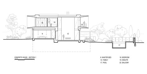 how does a planned c section work gallery of concrete house matt gibson architecture 24