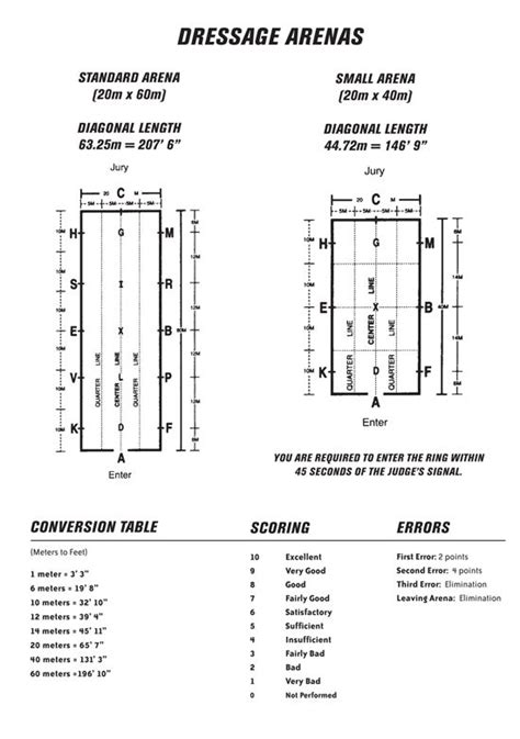 dressage test diagrams pony club dressage arena setup search how