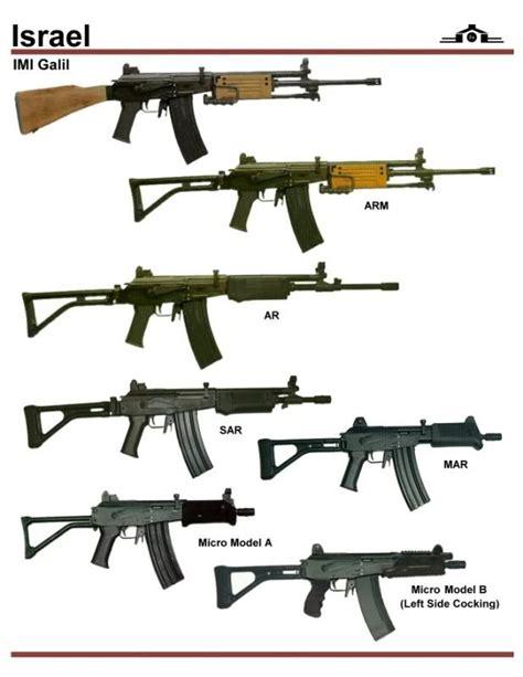 the israeli assault rifle machine gun galil arm rifle galil 308 mejores im 225 genes de arma de fuego en pinterest de