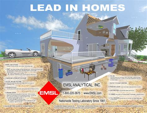lead in homes poster