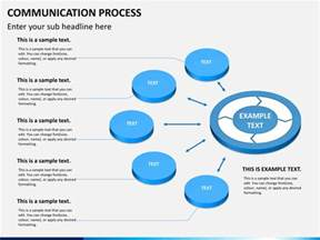 Communication Powerpoint Template by Communication Process Powerpoint Template Sketchcobble