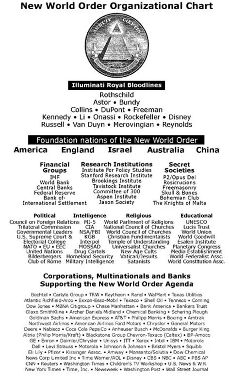 illuminati bloodlines chart the other mystery new world order david rockefeller quotes