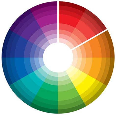 color cycle how to choose kitchen colors with a color wheel