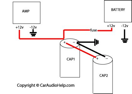 ac motor wiring and capacitor use wiring diagram capacitor wiring diagram for ac power capacitor wiring two car audio capacitor