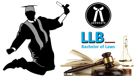 Top BA LLB Colleges in India - UPSC Online 2018 Llb Law