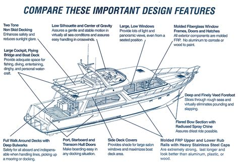 boat hull to deck joint the offshore advantage