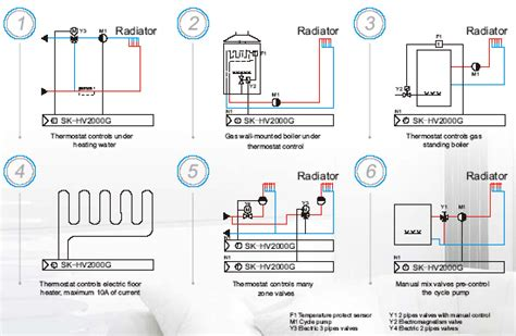 Room thermostat wiring diagram 28 images room with 28 more ideas room thermostat wiring diagram 28 images room room thermostat wiring diagram 28 images room asfbconference2016 Choice Image