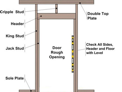 how to install a door frame exterior exterior door installation