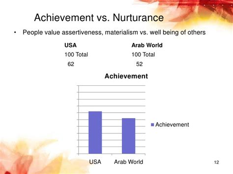 American Mba Application by Cultural Appropriateness Of American Mba Program In Kuwait