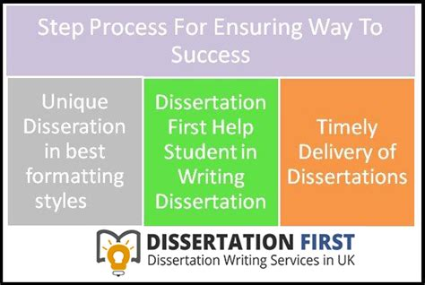 international marketing dissertation topics marketing dissertation writing help